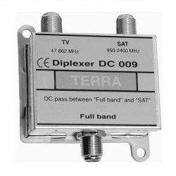 Диплексер TERRA DC 009